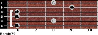 Bbmin7/9 for guitar on frets 6, 8, 6, 6, 9, 8