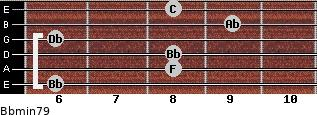 Bbmin7/9 for guitar on frets 6, 8, 8, 6, 9, 8