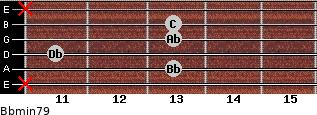 Bbmin7/9 for guitar on frets x, 13, 11, 13, 13, x