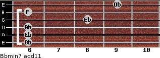 Bbmin7(add11) for guitar on frets 6, 6, 6, 8, 6, 9