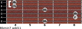 Bbmin7(add11) for guitar on frets 6, 8, 8, 6, 4, 4