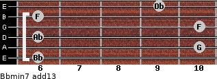 Bbmin7(add13) for guitar on frets 6, 10, 6, 10, 6, 9