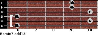 Bbmin7(add13) for guitar on frets 6, 10, 6, 10, 9, 9