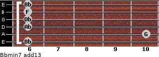 Bbmin7(add13) for guitar on frets 6, 10, 6, 6, 6, 6