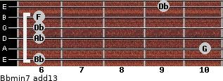 Bbmin7(add13) for guitar on frets 6, 10, 6, 6, 6, 9