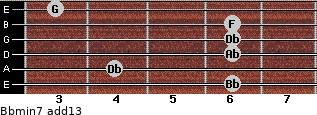 Bbmin7(add13) for guitar on frets 6, 4, 6, 6, 6, 3