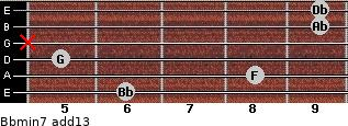 Bbmin7(add13) for guitar on frets 6, 8, 5, x, 9, 9