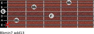 Bbmin7(add13) for guitar on frets x, 1, 3, 0, 2, 4
