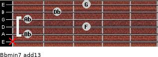 Bbmin7(add13) for guitar on frets x, 1, 3, 1, 2, 3