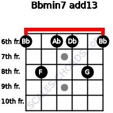 Bbmin7(add13) for guitar on frets 6, 8, 6, 6, 8, 6