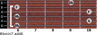 Bbmin7(add6) for guitar on frets 6, 10, 6, 10, 6, 9
