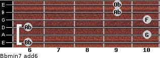 Bbmin7(add6) for guitar on frets 6, 10, 6, 10, 9, 9