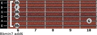 Bbmin7(add6) for guitar on frets 6, 10, 6, 6, 6, 6