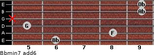 Bbmin7(add6) for guitar on frets 6, 8, 5, x, 9, 9