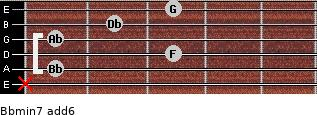 Bbmin7(add6) for guitar on frets x, 1, 3, 1, 2, 3