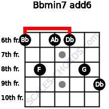 Bbmin7(add6) for guitar on frets 6, 8, 6, 6, 8, 9