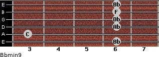Bbmin9 for guitar on frets 6, 3, 6, 6, 6, 6