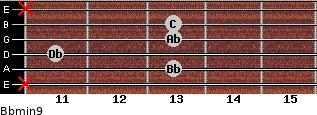 Bbmin9 for guitar on frets x, 13, 11, 13, 13, x