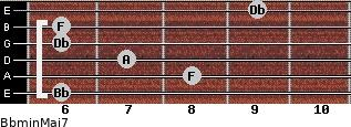 Bbmin(Maj7) for guitar on frets 6, 8, 7, 6, 6, 9