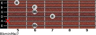 Bbmin(Maj7) for guitar on frets 6, x, 7, 6, 6, 5