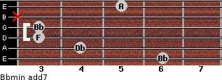 Bbmin(add7) for guitar on frets 6, 4, 3, 3, x, 5