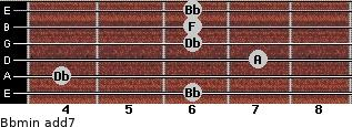 Bbmin(add7) for guitar on frets 6, 4, 7, 6, 6, 6