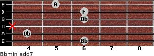 Bbmin(add7) for guitar on frets 6, 4, x, 6, 6, 5