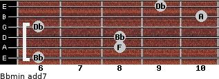 Bbmin(add7) for guitar on frets 6, 8, 8, 6, 10, 9