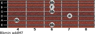 Bbmin(addM7) for guitar on frets 6, 4, 7, 6, 6, 6