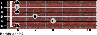 Bbmin(addM7) for guitar on frets 6, 8, 7, 6, 6, 6