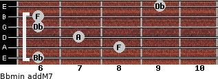 Bbmin(addM7) for guitar on frets 6, 8, 7, 6, 6, 9