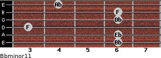 Bbminor11 for guitar on frets 6, 6, 3, 6, 6, 4