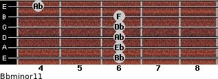 Bbminor11 for guitar on frets 6, 6, 6, 6, 6, 4