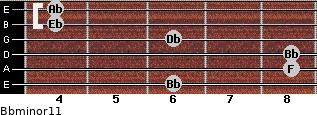 Bbminor11 for guitar on frets 6, 8, 8, 6, 4, 4