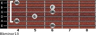 Bbminor13 for guitar on frets 6, 4, 5, 6, 6, 4