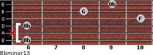 Bbminor13 for guitar on frets 6, x, 6, 10, 8, 9