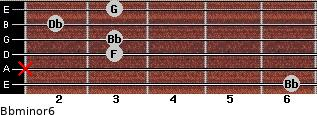 Bbminor6 for guitar on frets 6, x, 3, 3, 2, 3