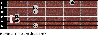 Bbm(maj11/13)#5/Gb add(m7) guitar chord