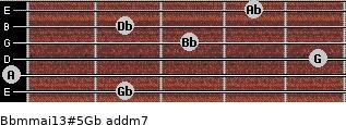 Bbm(maj13)#5/Gb add(m7) guitar chord