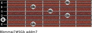 Bbm(maj7)#5/Gb add(m7) guitar chord