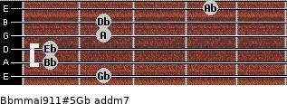 Bbm(maj9/11)#5/Gb add(m7) guitar chord