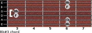 Bb#3 for guitar on frets 6, 6, 3, 3, 6, 6