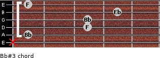 Bb#3 for guitar on frets x, 1, 3, 3, 4, 1
