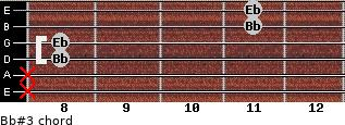 Bb#3 for guitar on frets x, x, 8, 8, 11, 11
