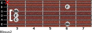 Bbsus2 for guitar on frets 6, 3, 3, 3, 6, x