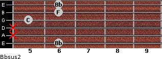 Bbsus2 for guitar on frets 6, x, x, 5, 6, 6