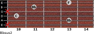 Bbsus2 for guitar on frets x, 13, 10, x, 11, 13