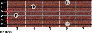 Bbsus4 for guitar on frets 6, x, 3, x, 4, 6