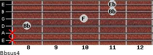 Bbsus4 for guitar on frets x, x, 8, 10, 11, 11