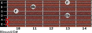Bbsus4/D# for guitar on frets x, x, 13, 10, 11, 13